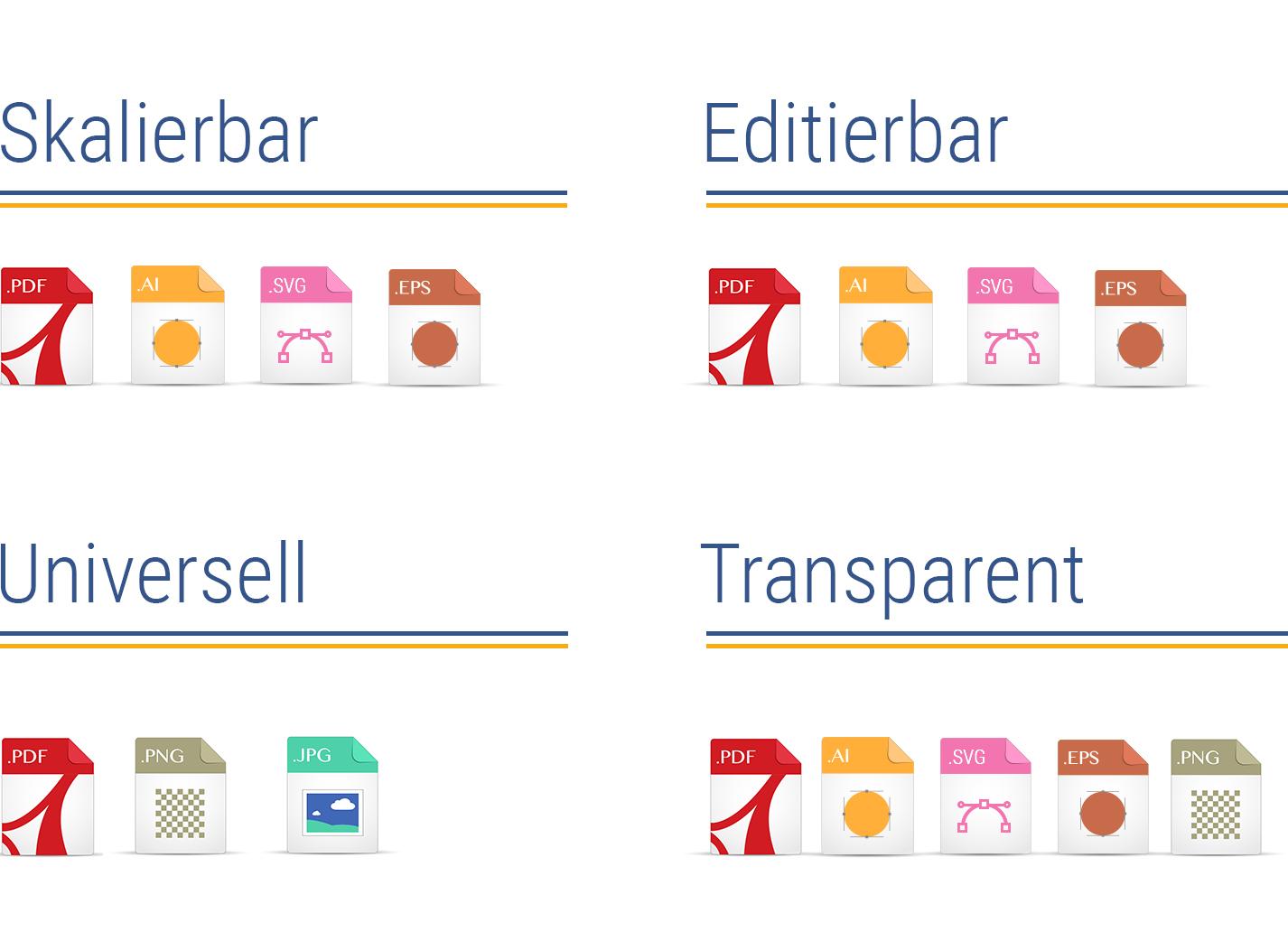 Klare Linien || Blog || Dateiformate - Eigenschaften
